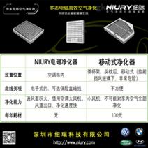 本田XR-V/思域专用NIURY车载空气净化器