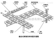 母线桥架系列