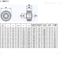希而科优势价格FLURO-GLRS-R滑动轴承