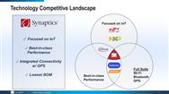 新思国际将以2.5亿美元收购博通无线物聯網业务