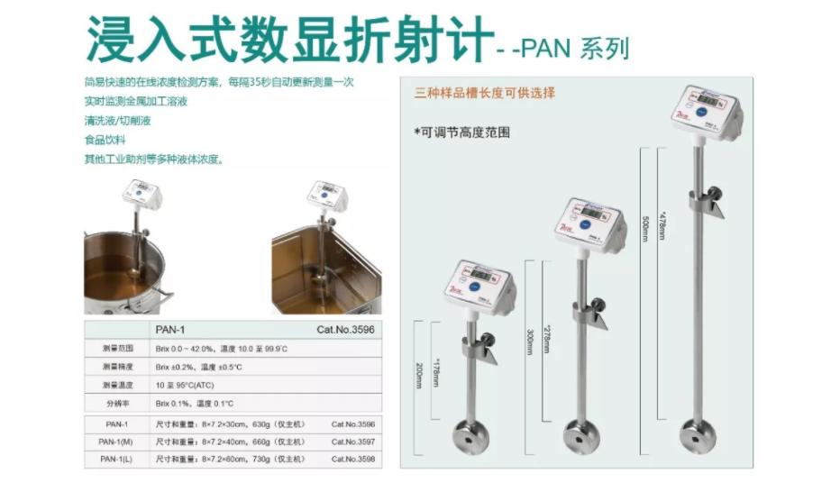 ATAGO(爱拓)PAN-1 浸入式数显浓度计参数.png