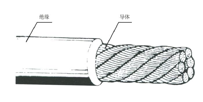 海上平台石油电缆