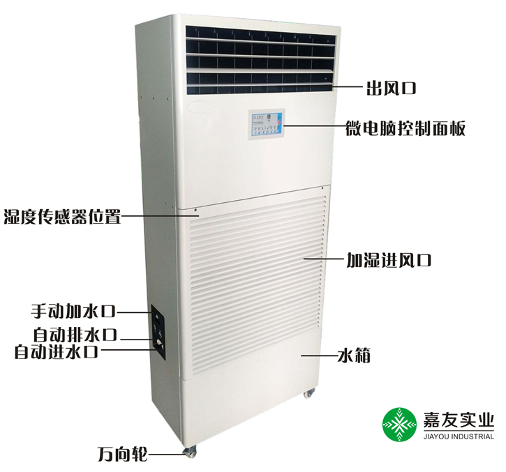 濕膜加濕器細節圖