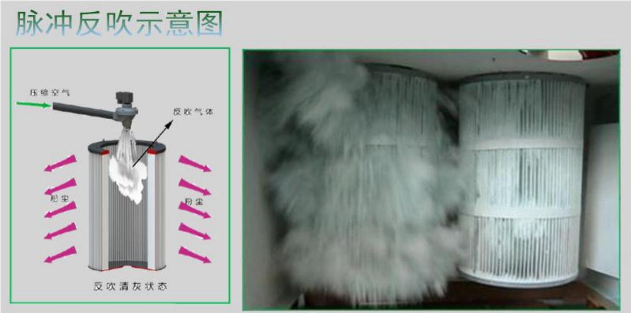 磨床吸尘器 平面工具磨床吸尘器 高压大吸力磨床吸尘器包邮示例图40