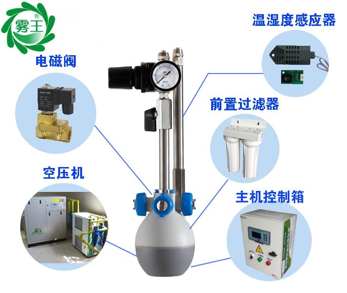 气水加湿器/干雾加湿器系统组成表