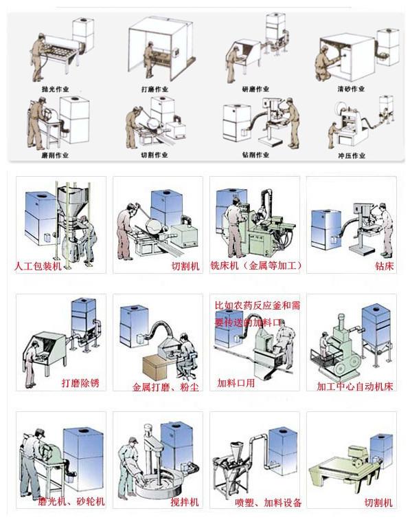 柜式脉冲反吹吸尘器 石墨粉尘吸尘器  抛光打磨滤筒式吸尘器 脉冲反吹吸尘器示例图6