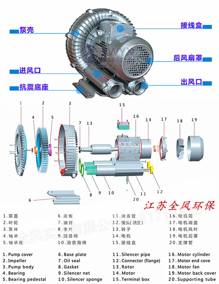雕刻机专用高压风机 切割机吸附用漩涡气泵 吸料高压鼓风机 送料高压风机示例图1