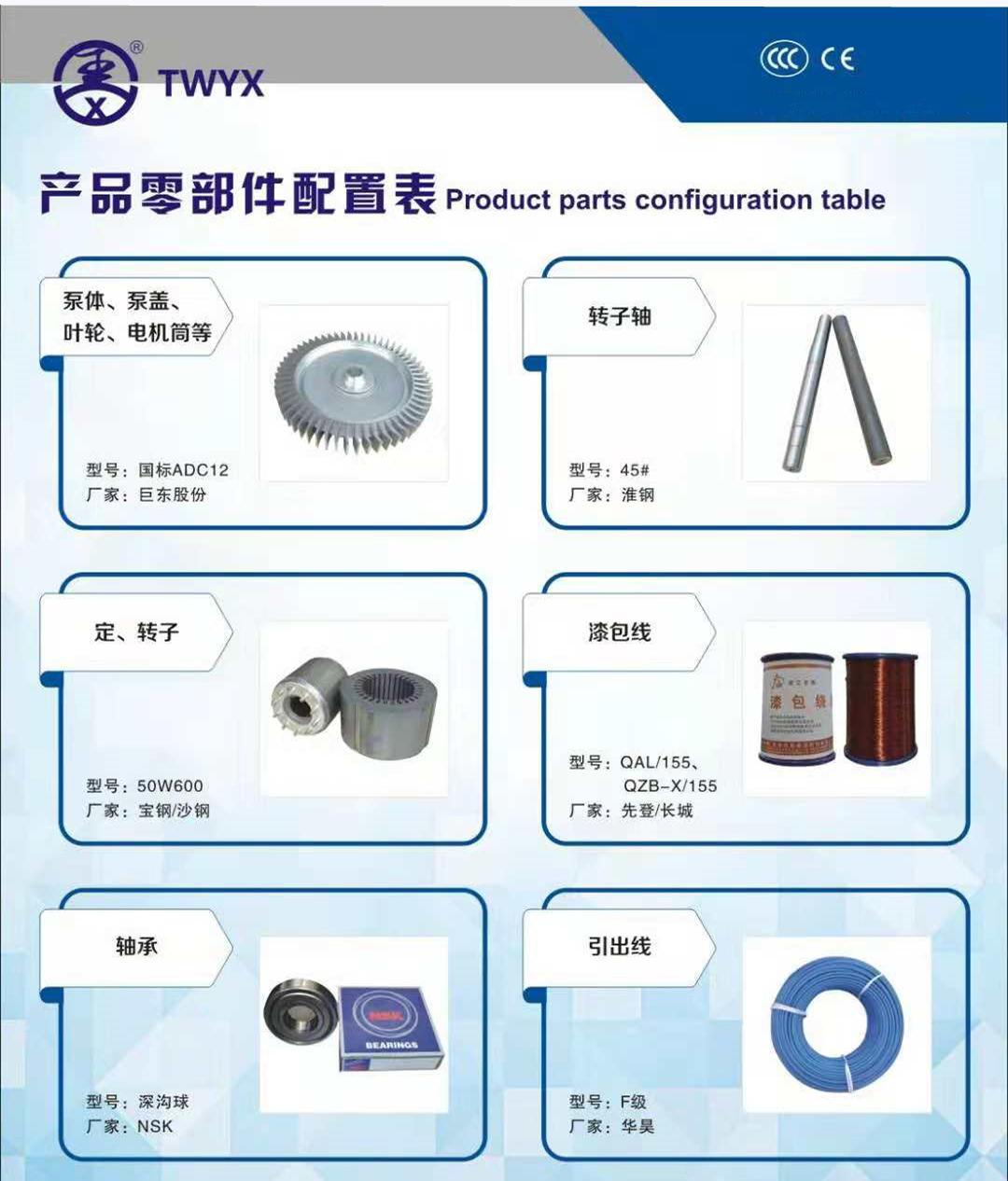 深圳防爆旋涡风机 FB-2防爆旋涡风机 厂家防爆风机示例图6