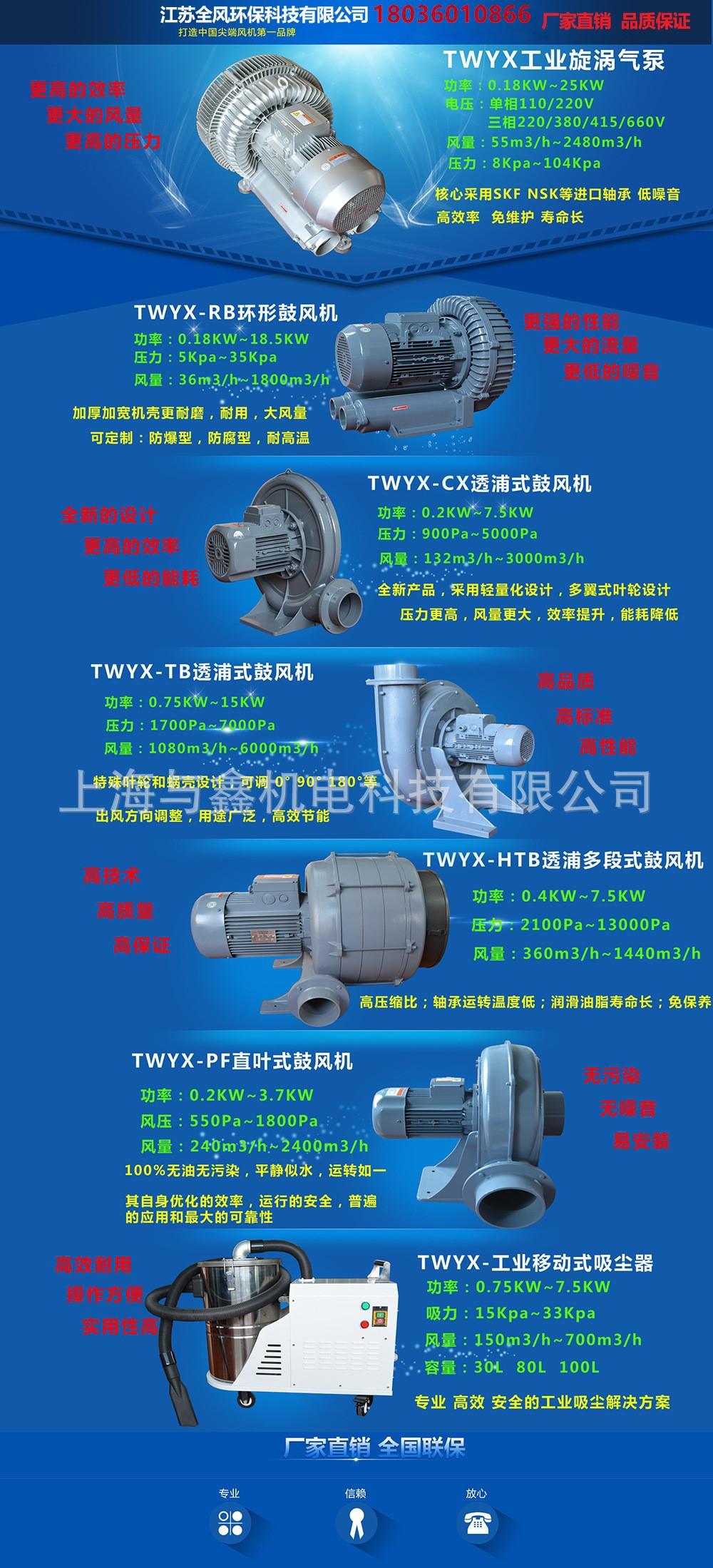 全风风机,RB-022全风风机,RB-022环形风机,RB-022全风高压风机示例图5