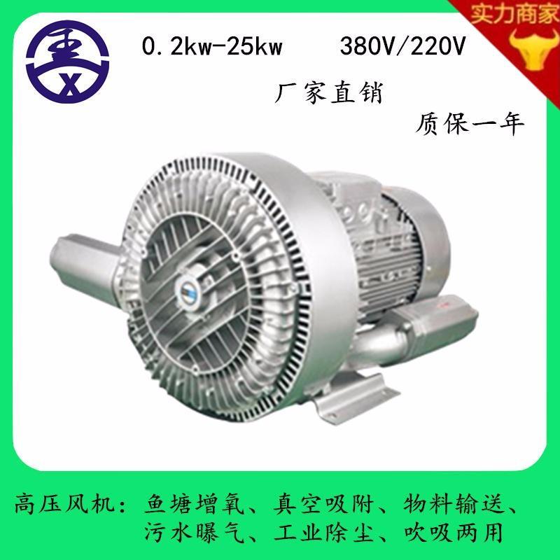 正品进口全风高压风机380v高压旋涡风机工业吸尘增氧专用气泵示例图3