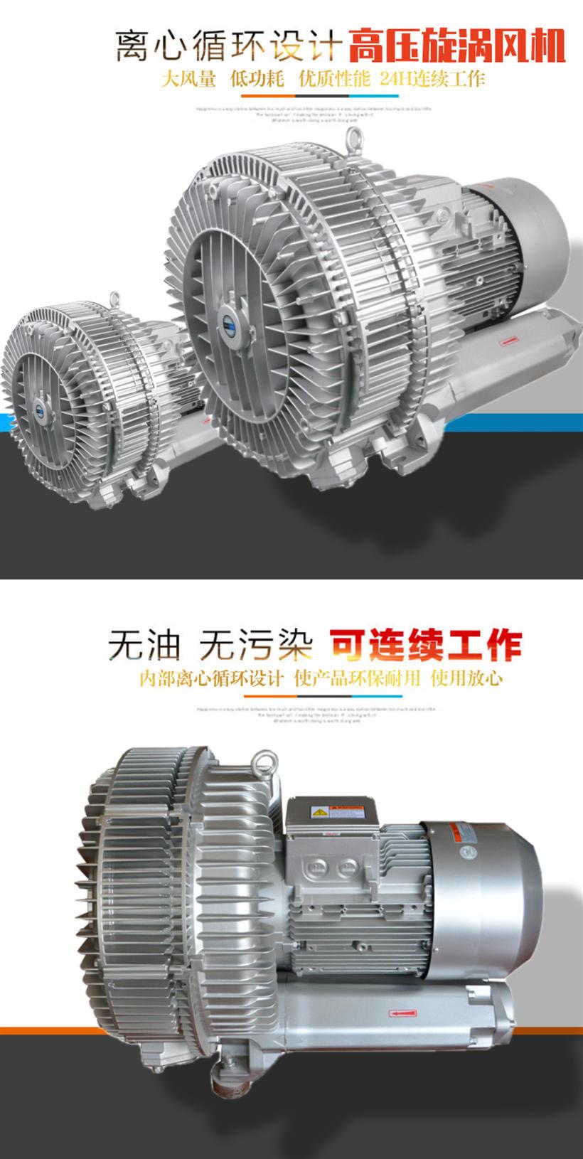 全风高压风机380v高压旋涡风机工业吸尘增氧气泵示例图5