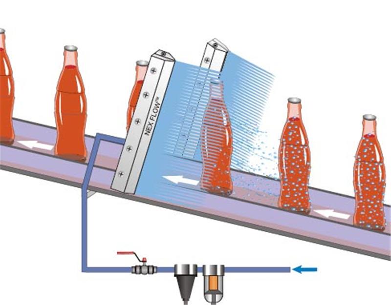 高精密铝合金风刀水滴式铝合金风刀玻璃吹水吹干风刀示例图9