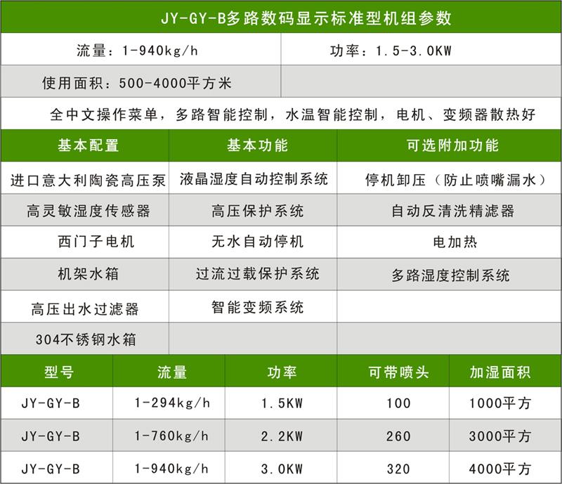JY-B升级款参数配置