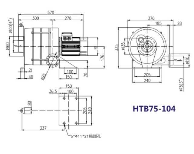 HTB75-104风机,0.75KW透浦多段式风机,750瓦透浦式风机示例图1