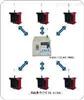 HD-1500A/HD-3118A无线指令广播系统主机/分机